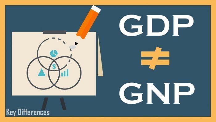 So sánh GDP vs GNP