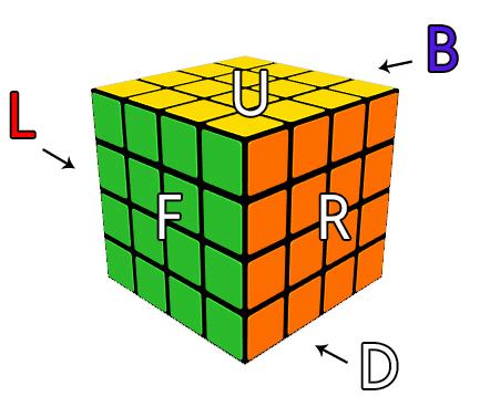 Quy ước các mặt khối Rubik