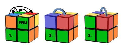 Cách đưa góc vàng về vị trí rubik 2x2