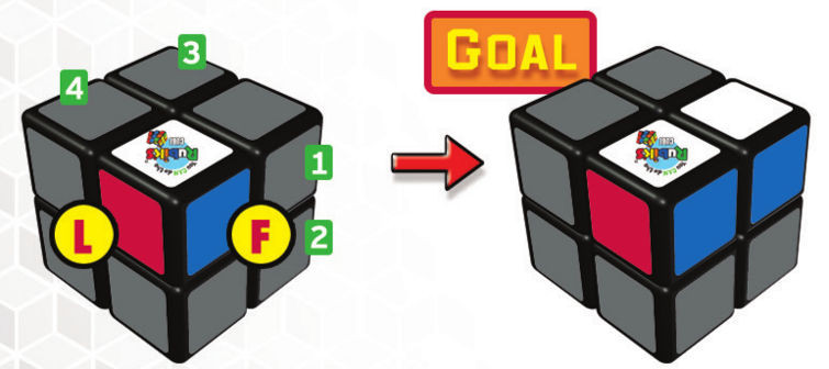 Công thức Giải rubik 2x2 đơn giản