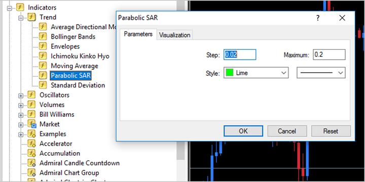 Ví dụ về đặt chỉ báo Parabolic SAR Indicator