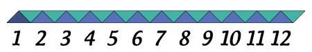 Kí hiệu khi chơi Rubik Snake - đánh số mảnh nêm bên dưới